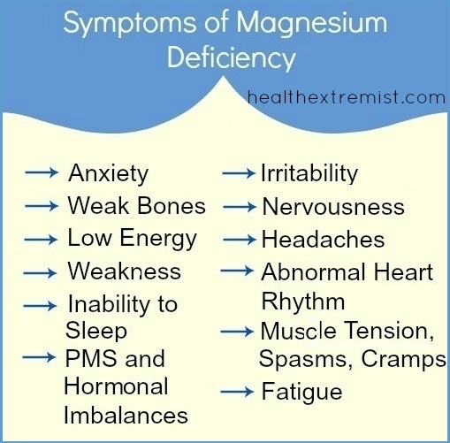 12 Common Magnesium Deficiency Symptoms