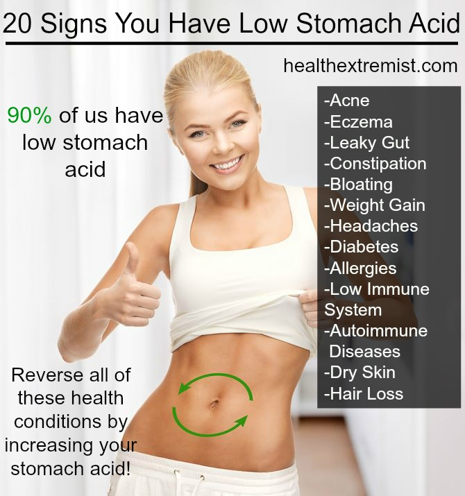 Did You Know Low Stomach Acid May be Causing Your Health Problem?